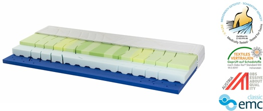 fangocur triggerdreaming orthop dische matratze von dr lanz modern. Black Bedroom Furniture Sets. Home Design Ideas